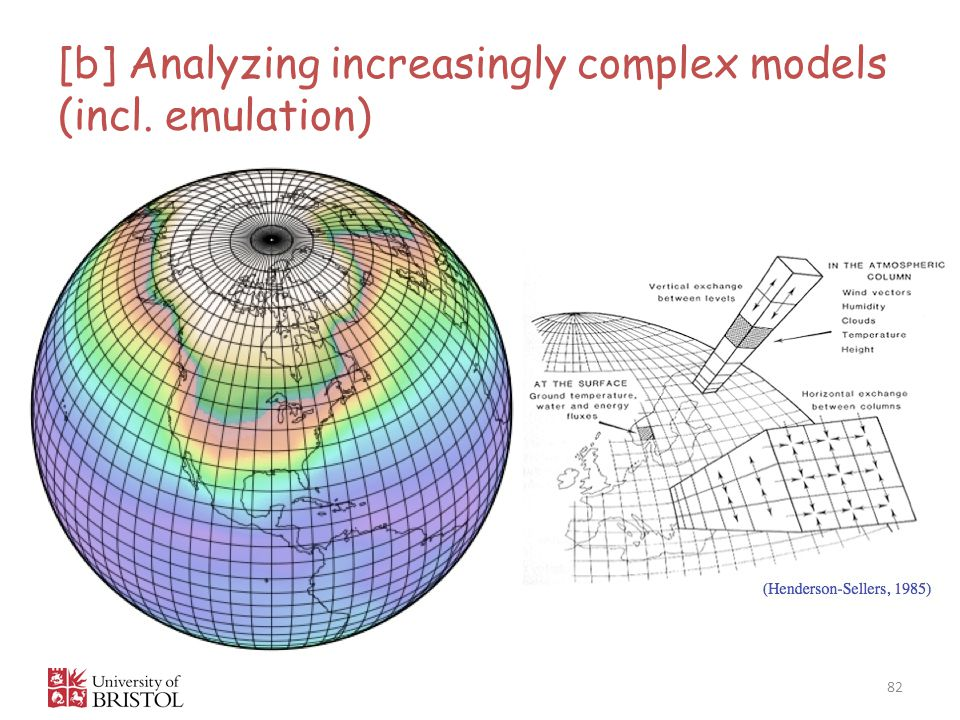 [b] Analyzing increasingly complex models (incl. emulation)